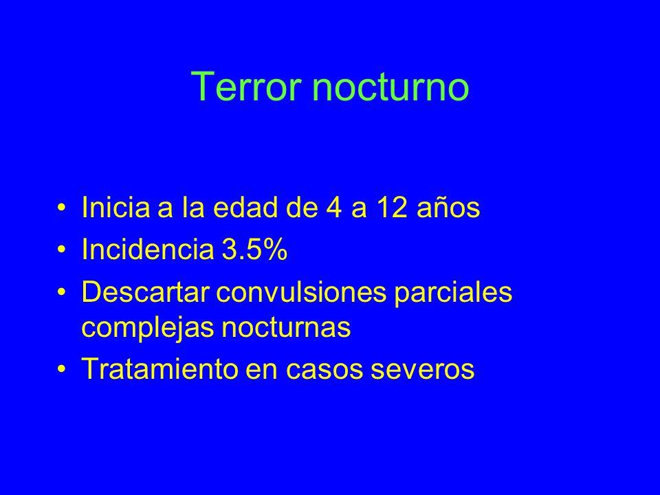 Terror nocturno Inicia a la edad de 4 a 12 años Incidencia 3.5%