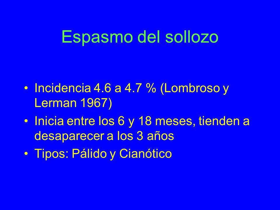 Espasmo del sollozo Incidencia 4.6 a 4.7 % (Lombroso y Lerman 1967)