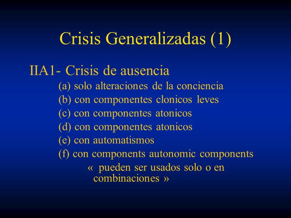 Crisis Generalizadas (1)