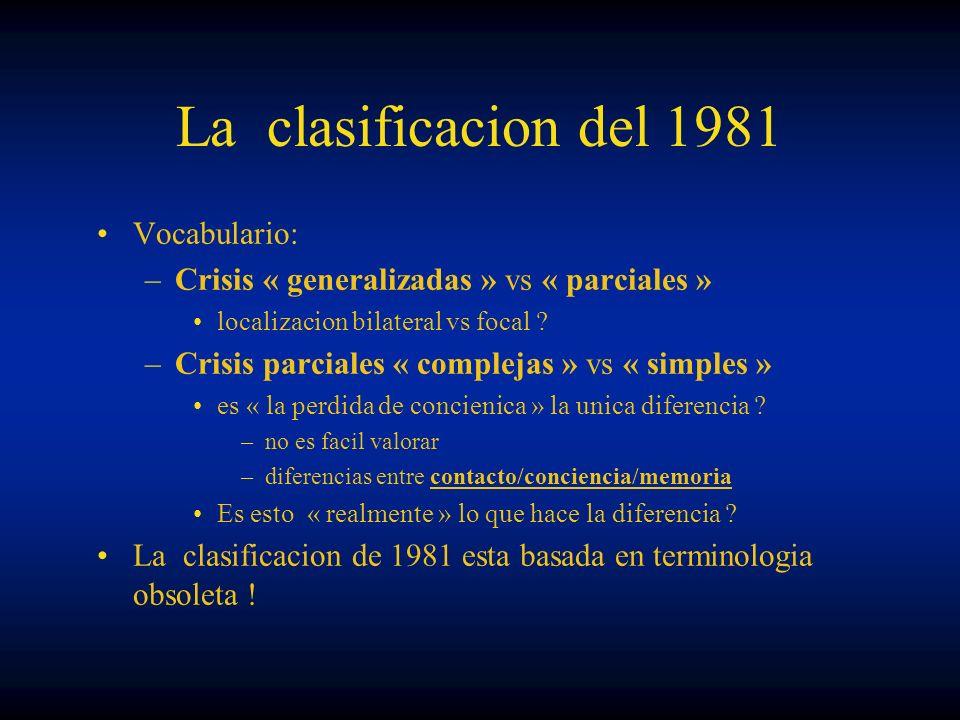 La clasificacion del 1981 Vocabulario: