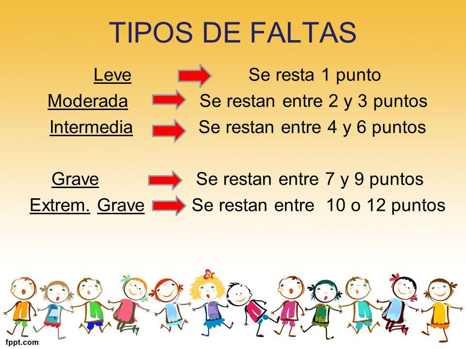 TIPOS DE FALTAS
