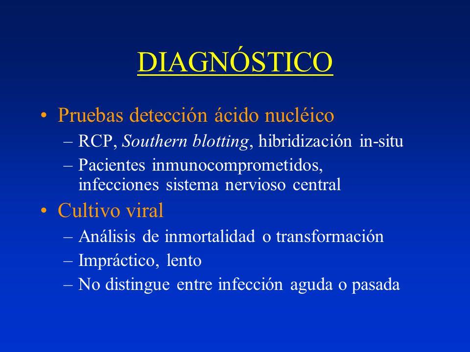 DIAGNÓSTICO Pruebas detección ácido nucléico Cultivo viral