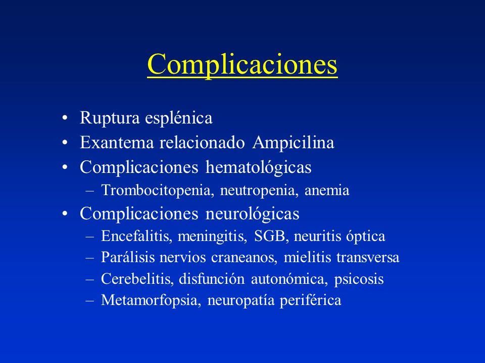 Complicaciones Ruptura esplénica Exantema relacionado Ampicilina