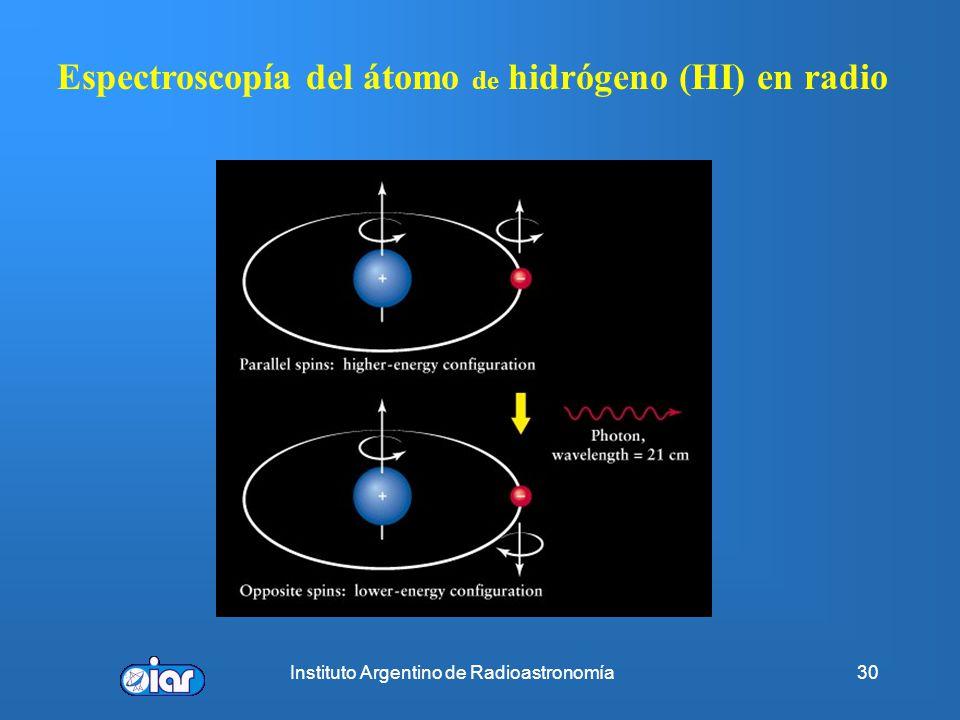 Espectroscopía del átomo de hidrógeno (HI) en radio