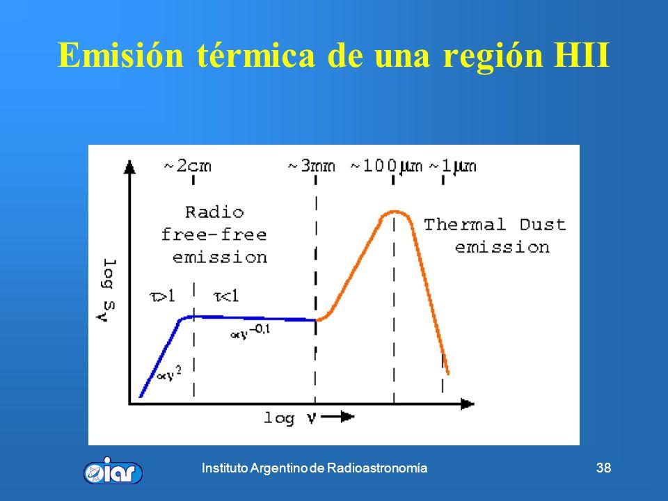 Emisión térmica de una región HII
