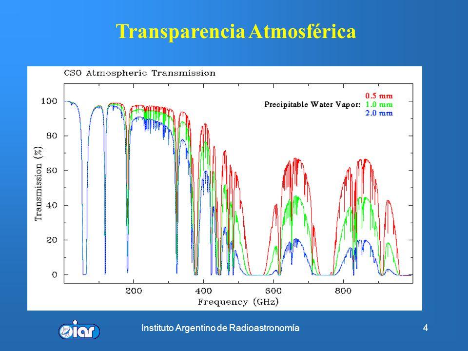 Transparencia Atmosférica