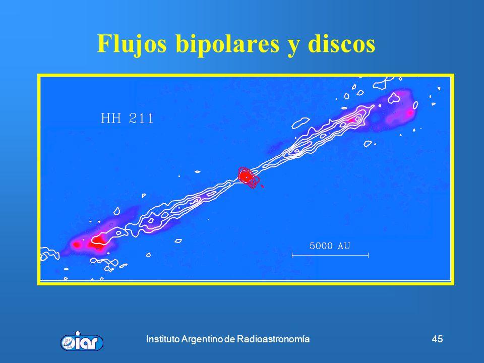 Flujos bipolares y discos