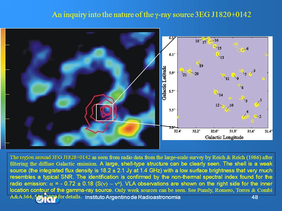 An inquiry into the nature of the -ray source 3EG J1820+0142