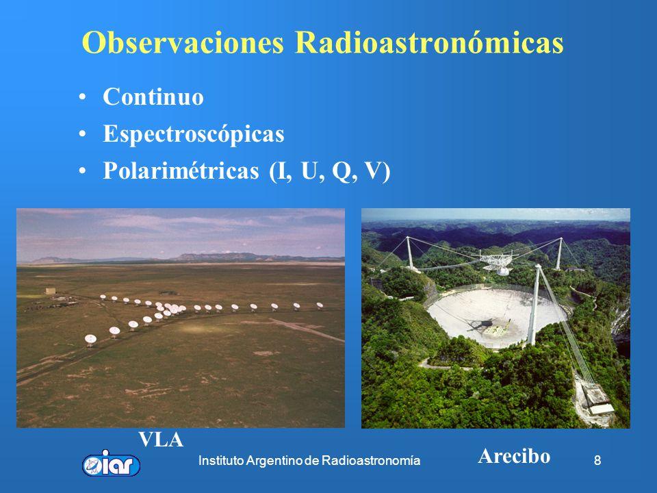 Observaciones Radioastronómicas