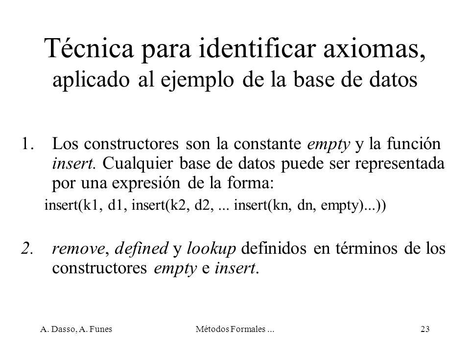 Técnica para identificar axiomas, aplicado al ejemplo de la base de datos