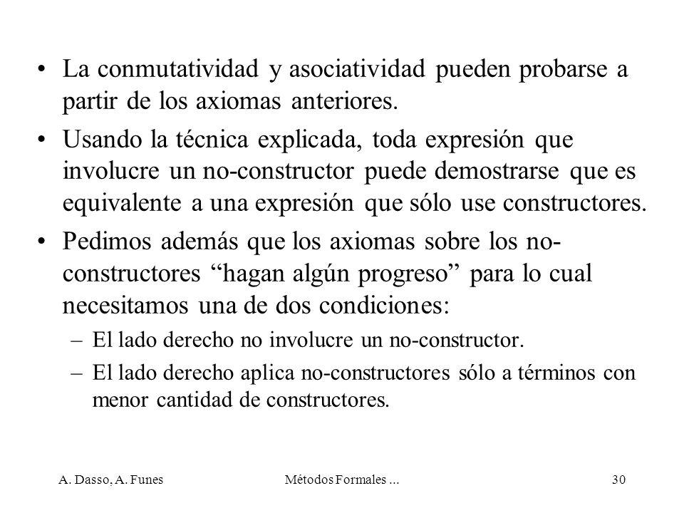 La conmutatividad y asociatividad pueden probarse a partir de los axiomas anteriores.