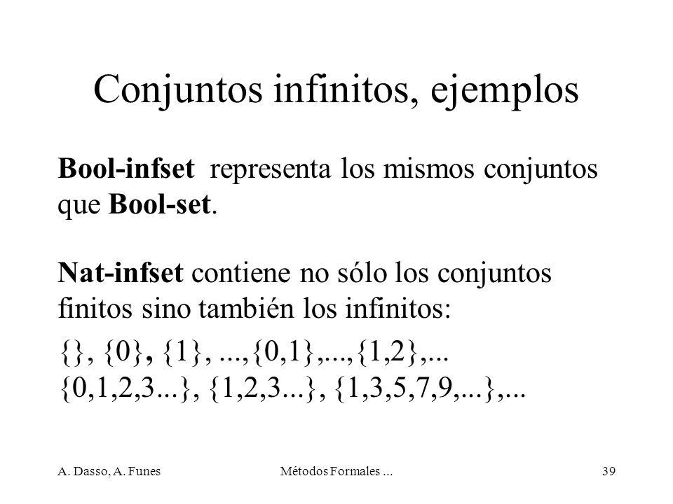 Conjuntos infinitos, ejemplos