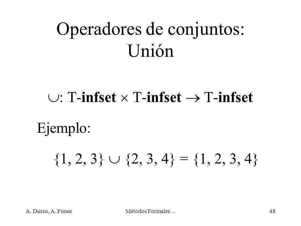 Operadores de conjuntos: Unión