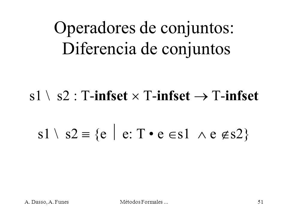 Operadores de conjuntos: Diferencia de conjuntos