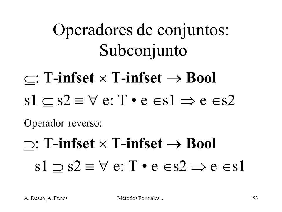 Operadores de conjuntos: Subconjunto