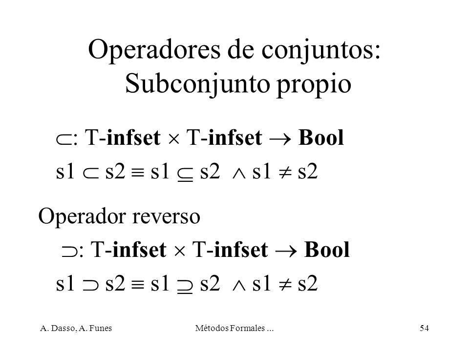 Operadores de conjuntos: Subconjunto propio