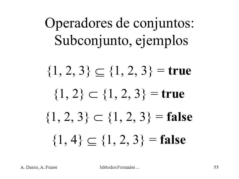 Operadores de conjuntos: Subconjunto, ejemplos