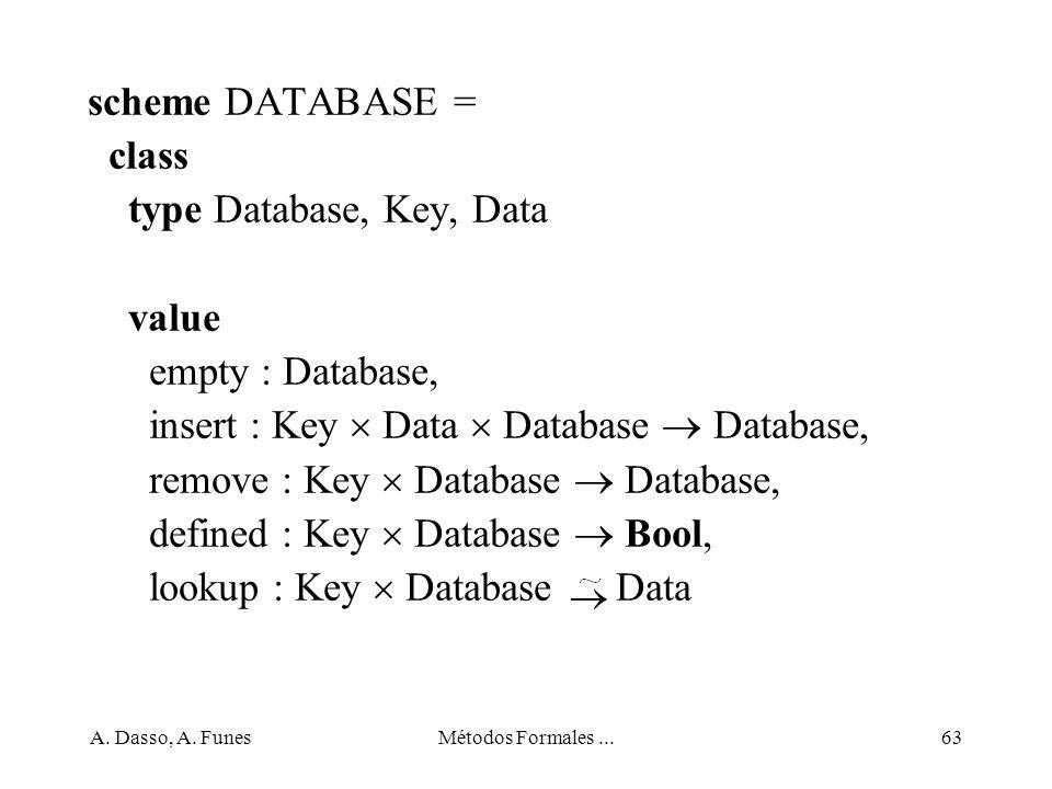 insert : Key  Data  Database  Database,