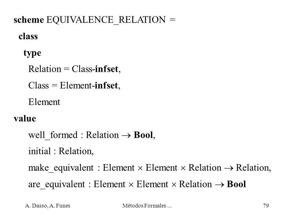 scheme EQUIVALENCE_RELATION = class type Relation = Class-infset,