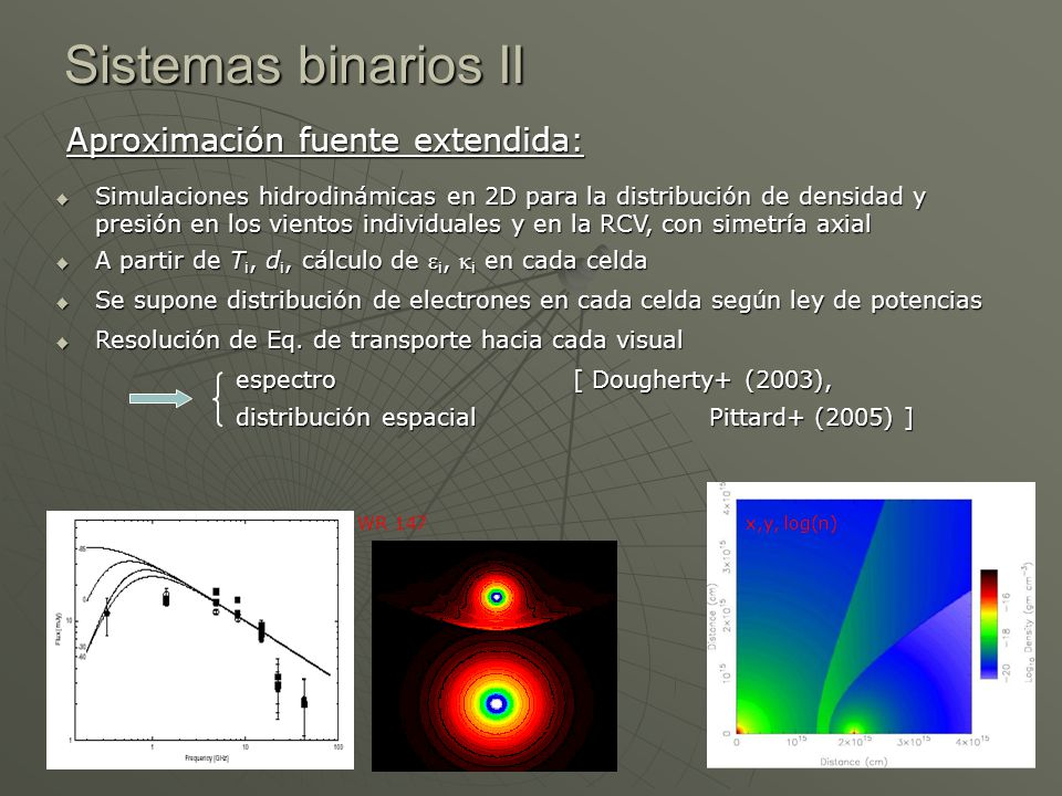 Sistemas binarios II Aproximación fuente extendida: