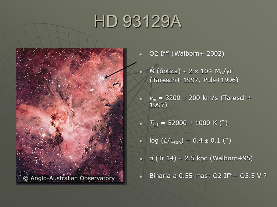 HD 93129A O2 If* (Walborn+ 2002) M (óptica)  2 x 10-5 MO/yr