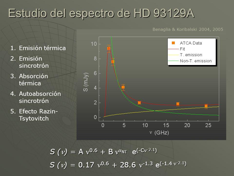 S (n) = A n0.6 + B naNT e(-Cn-2.1)
