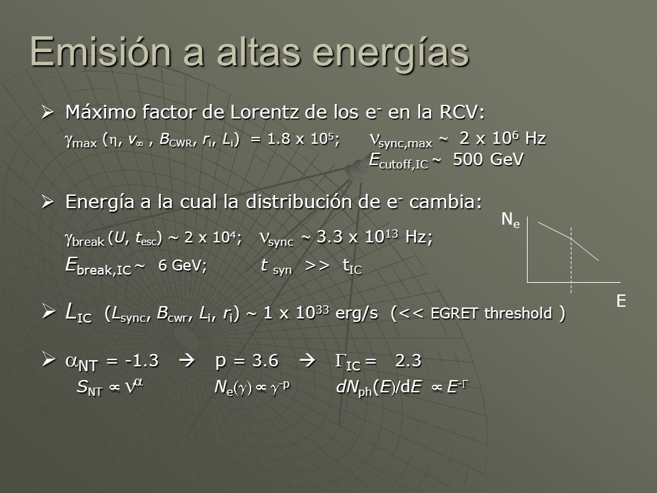 Emisión a altas energías