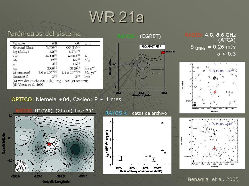 WR 21a Parámetros del sistema + +