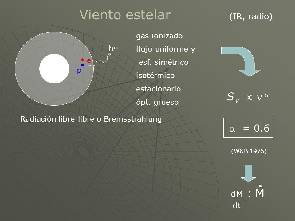 Viento estelar dM : M Sn  n a a = 0.6 (IR, radio) dt gas ionizado
