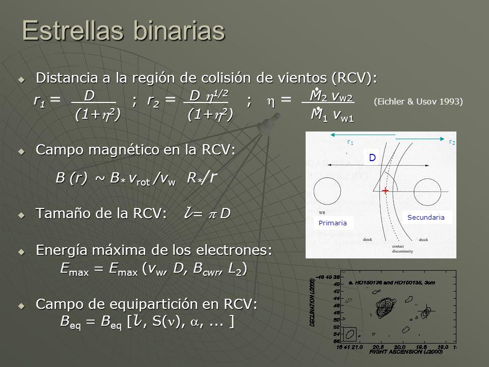 Estrellas binarias Distancia a la región de colisión de vientos (RCV):