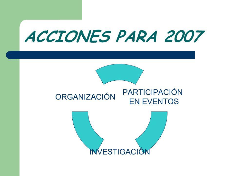 ACCIONES PARA 2007