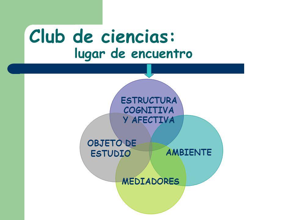 Club de ciencias: lugar de encuentro