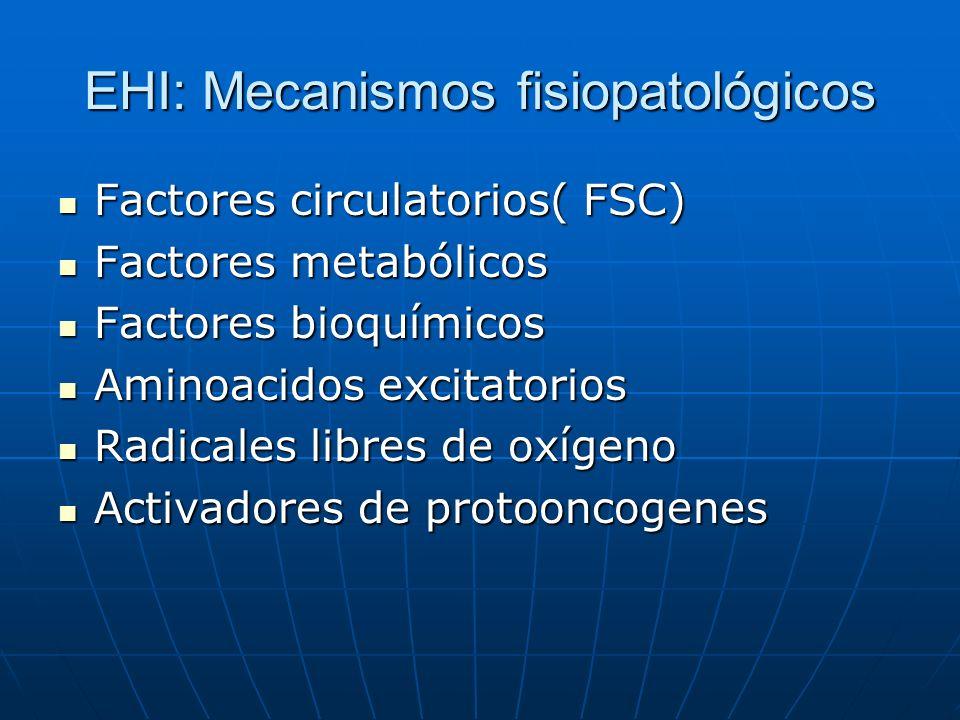 EHI: Mecanismos fisiopatológicos