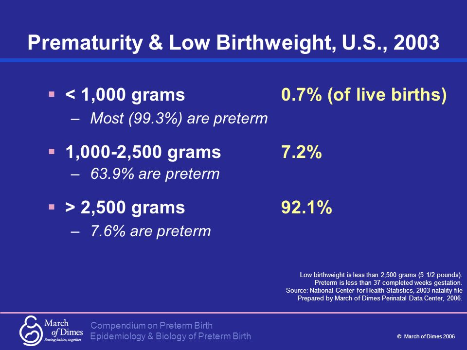 Prematurity & Low Birthweight, U.S., 2003