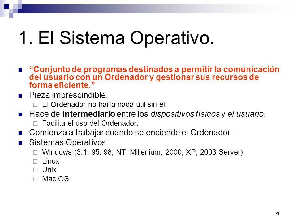 1. El Sistema Operativo.