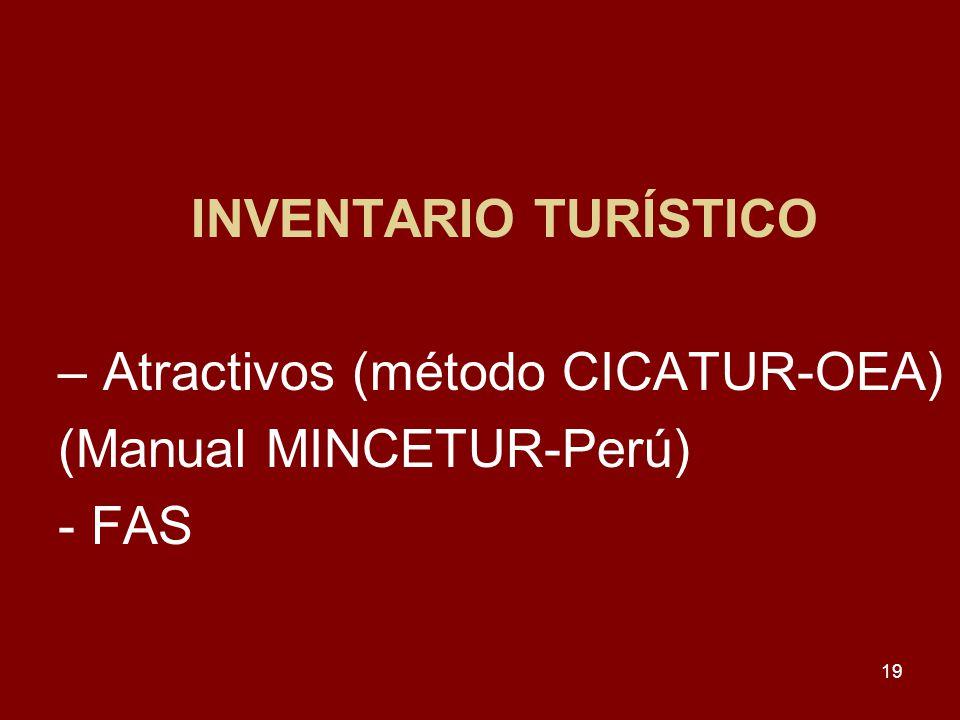 INVENTARIO TURÍSTICO Atractivos (método CICATUR-OEA) (Manual MINCETUR-Perú) - FAS