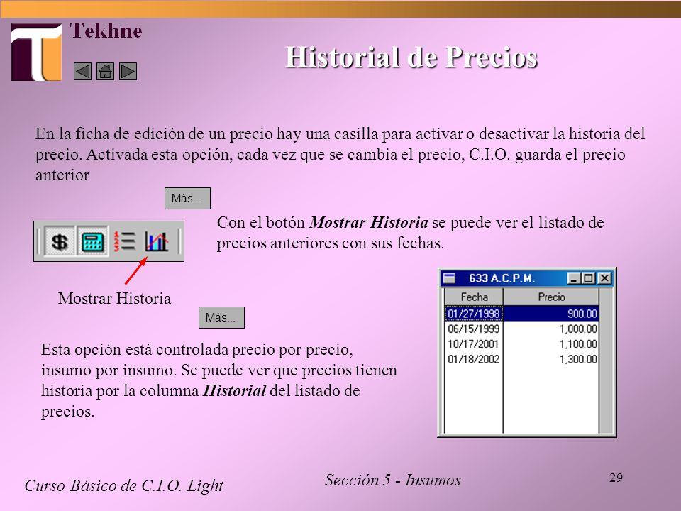 Historial de Precios
