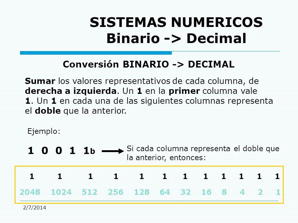 SISTEMAS NUMERICOS Binario -> Decimal