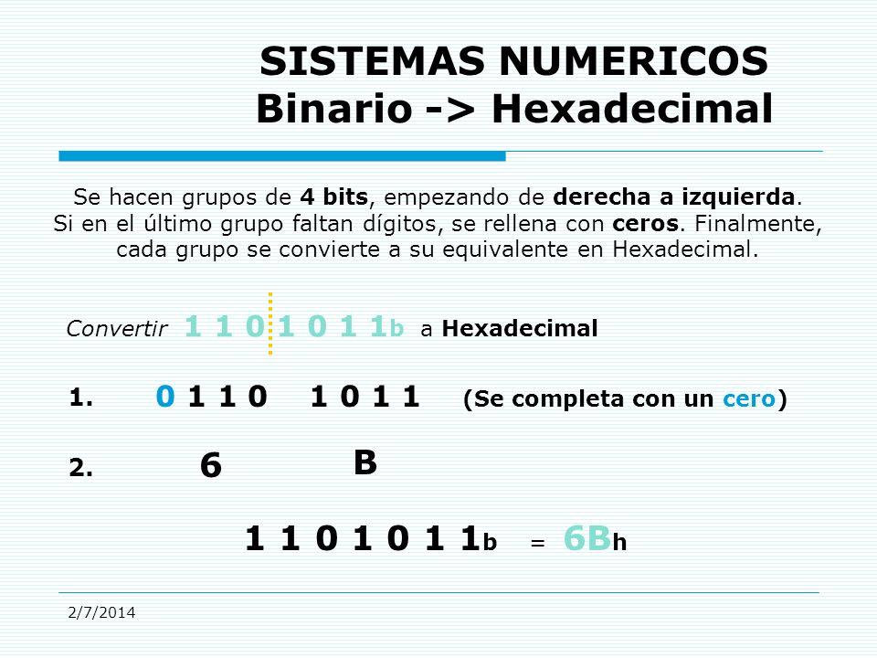 Binario -> Hexadecimal