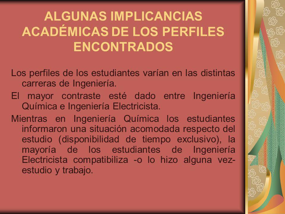 ALGUNAS IMPLICANCIAS ACADÉMICAS DE LOS PERFILES ENCONTRADOS