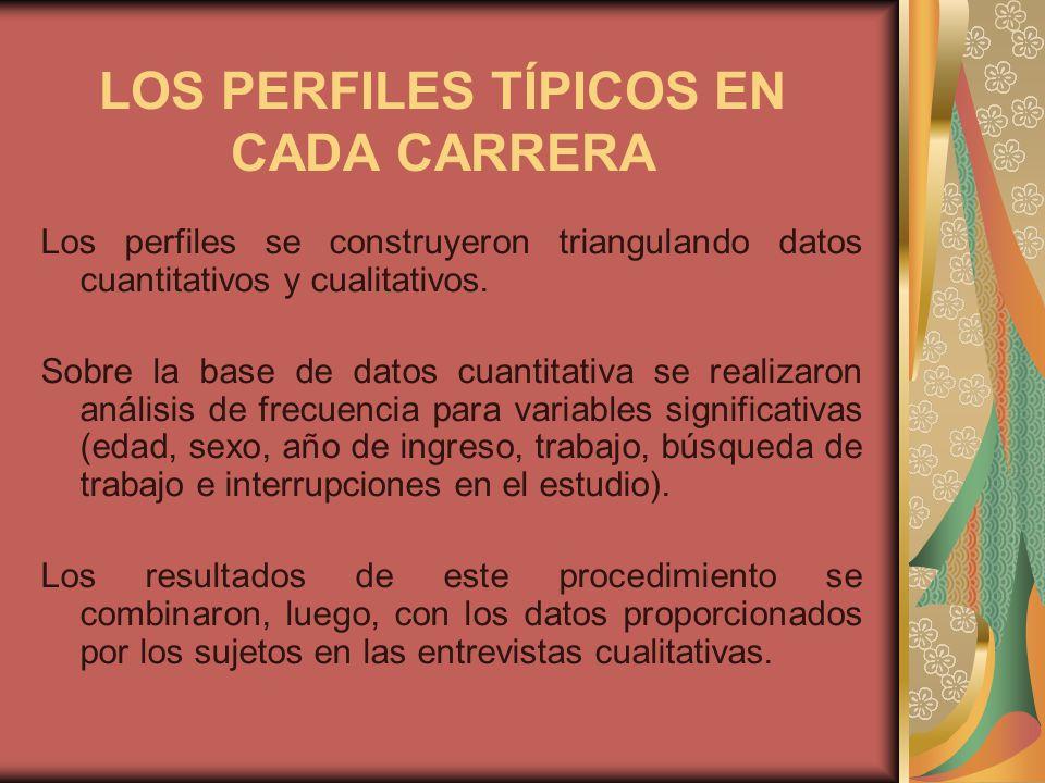 LOS PERFILES TÍPICOS EN CADA CARRERA