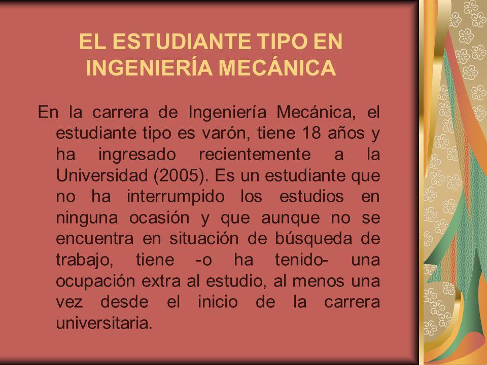 EL ESTUDIANTE TIPO EN INGENIERÍA MECÁNICA