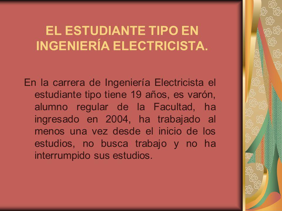 EL ESTUDIANTE TIPO EN INGENIERÍA ELECTRICISTA.