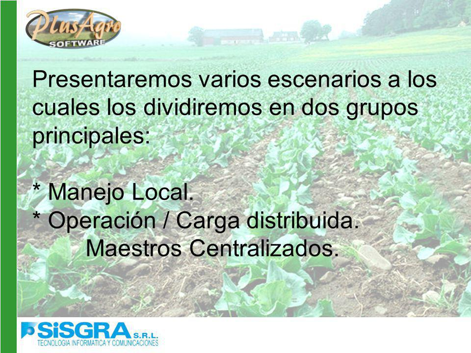 Presentaremos varios escenarios a los cuales los dividiremos en dos grupos principales: * Manejo Local.