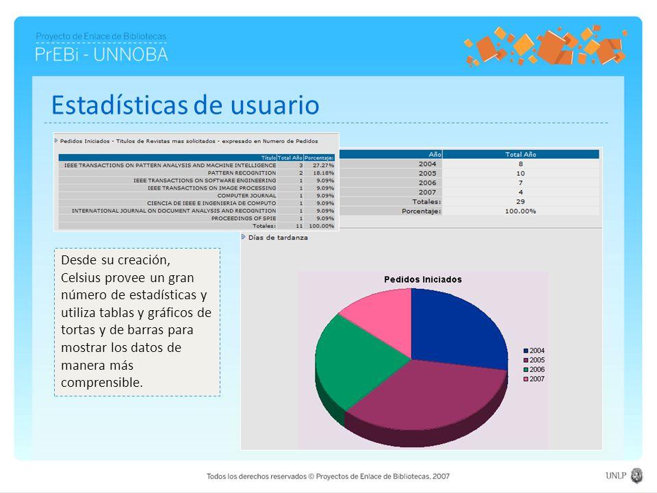 Estadísticas de usuario