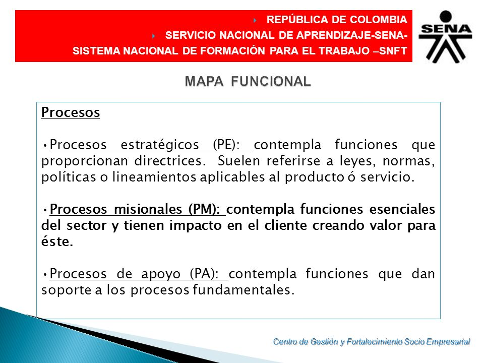 MAPA FUNCIONAL Procesos