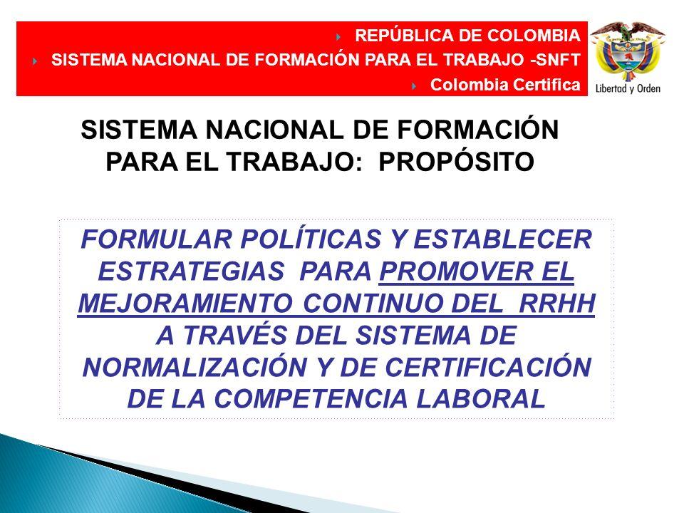 SISTEMA NACIONAL DE FORMACIÓN PARA EL TRABAJO: PROPÓSITO