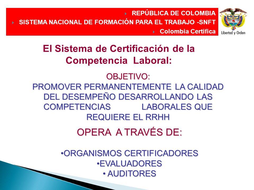 El Sistema de Certificación de la Competencia Laboral: