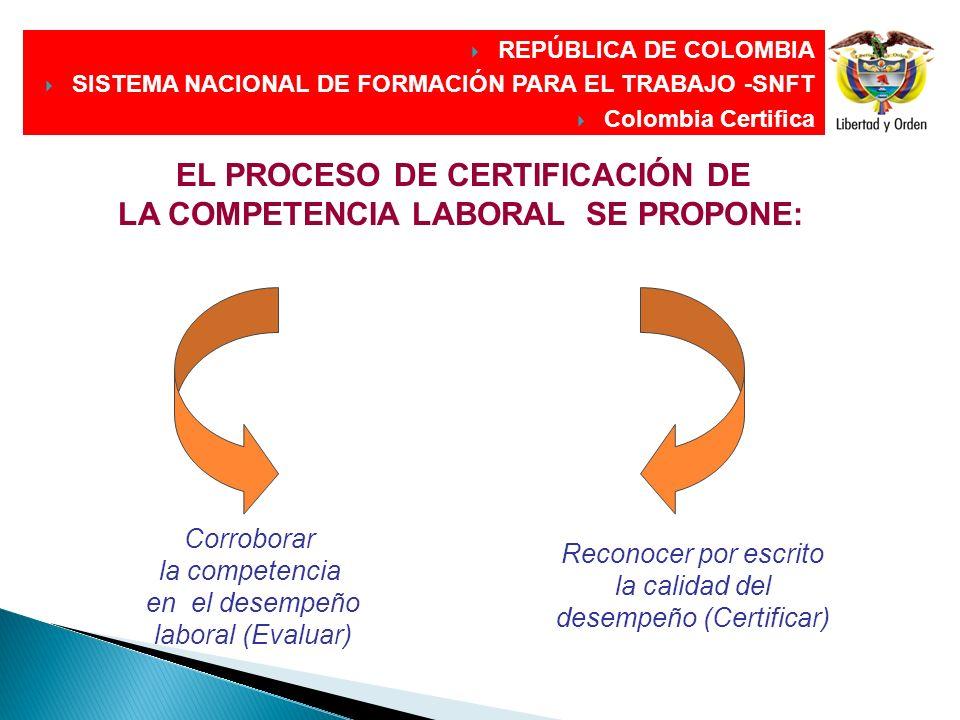 EL PROCESO DE CERTIFICACIÓN DE LA COMPETENCIA LABORAL SE PROPONE: