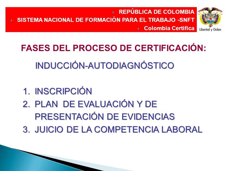 FASES DEL PROCESO DE CERTIFICACIÓN: